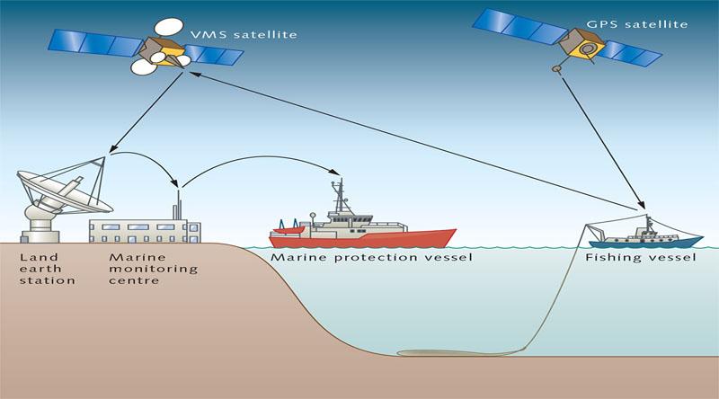KKP Kini Punya Alat Pantau Kapal Perikanan Secara Real time